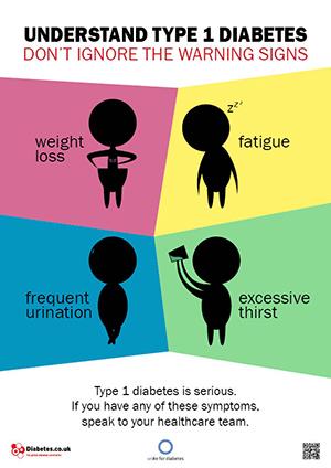 diabetes-symptoms
